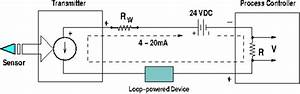 Loop Powered Devices Selection Guide