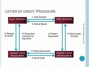 5 methods of payment in international trade export and With funding against letter of credit