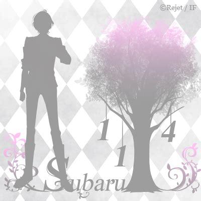 Happy Birthday Subaru by Happy Birthday Subaru