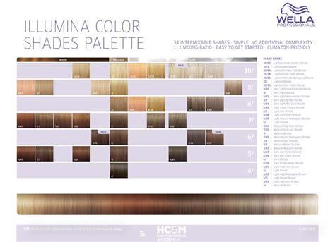 Color Charm Demi Permanent Color Chart