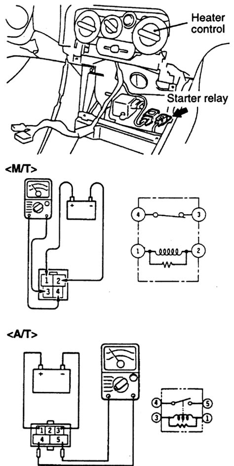 2000 Mitsubishi Eclipse Gt Stereo Wiring Diagram by 2000 Mitsubishi Eclipse Starter Wiring Diagram