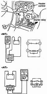 2005 Mitsubishi Eclipse Fuse Box Diagram