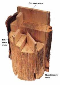 what is the difference between quarter sawn rift sawn and plain sawn lumber hardwood