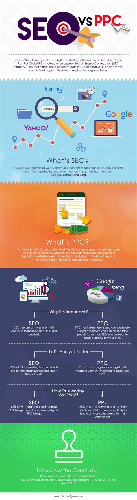 seo website seo or ppc which should you use infographic