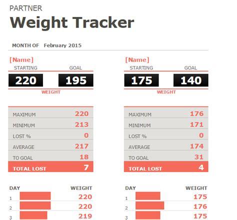 partner weight loss tracker