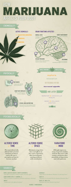 5 Benefits Of Quitting Marijuana Atlas Recovery