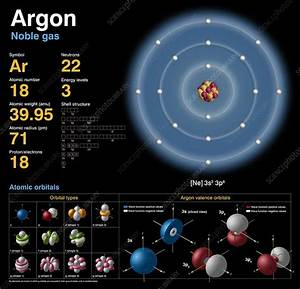 Argon  Atomic Structure - Stock Image C018  3699
