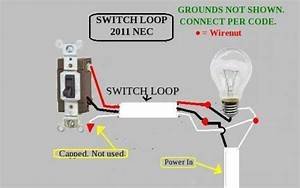 Wiring A New Receptacle From An Existing Switch Box