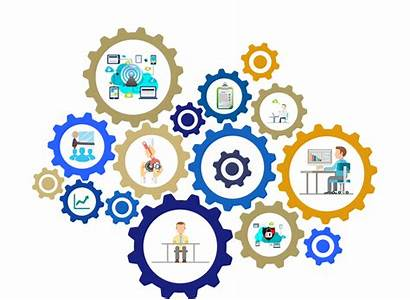 Services Process Automation Managed Business Service Technology