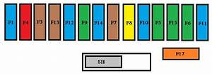 Peugeot 308 Mk1  2007 - 2012  - Fuse Box Diagram