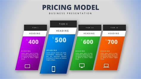 How To Create A Pricing Model Template Design In Microsoft