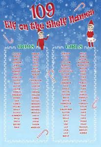 109 best elf on the shelf names