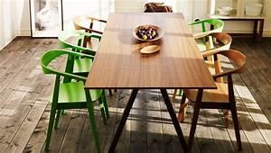 Ikea Stockholm Tisch : good ikea stockholm dining table homesfeed ~ Markanthonyermac.com Haus und Dekorationen
