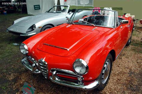 1966 Alfa Romeo Giulia Image Httpwwwconceptcarzcom