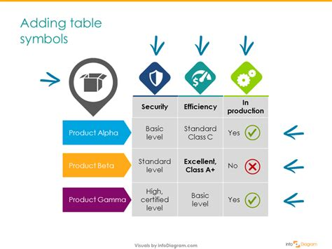 three good things template 4 steps for good looking tables in a presentation blog