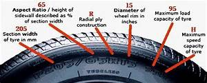 What Would Be The Result And Impact If Three Tyres Of Car