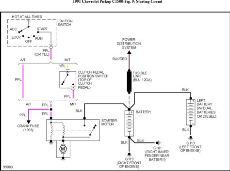 1989 Chevy 3500 Starter Wiring Diagram by Location Of Starter Relay Schematic Shows Relay In Engine