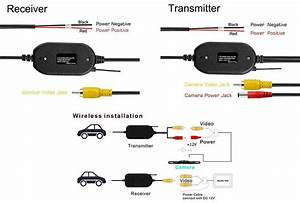 2 4g Wireless Color Video Transmitter Receiver For Car Dvd