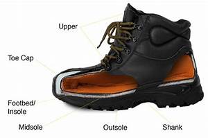 The Structure Of Safety Boots