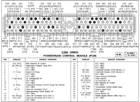 Wiring Diagram For A 1996 Ford Mustang 3 8 by I A 1996 Gt 4 6 Sohc With No Fuel Pressure I Ve