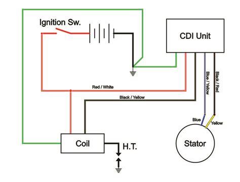 Spark Odd Cdi System Atvconnection Atv