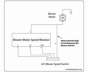 A  C Blower Motor Resister Function And Symptoms