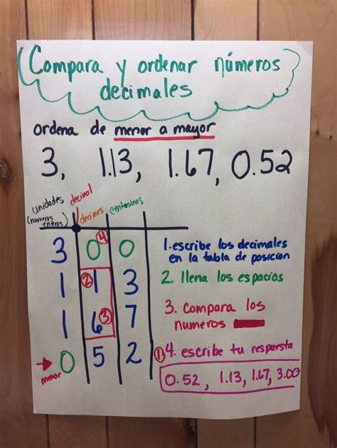 compare  order decimals anchor chart fisher es