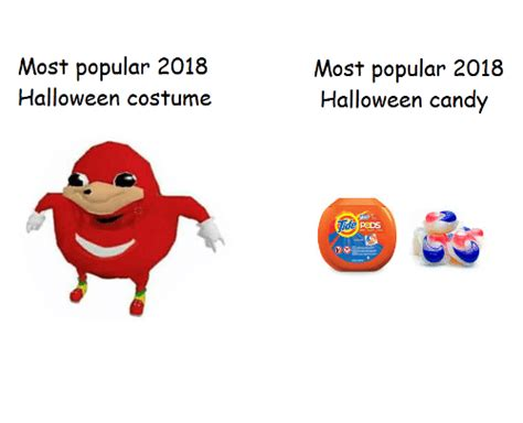 Most Popular Memes 2018 - most popular 2018 halloween costume most popular 2018 halloween candy pods candy meme on me me