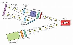 Researchers Use Quantum Properties To Create Jammer