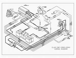 Club Car Wiring Diagram Gas