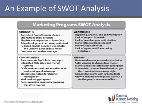 use swot to pinpoint business strengths and weaknesses
