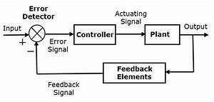 Block Diagram Of Process Control System