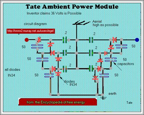 Tate Ambient Power Module Under Repository Circuits