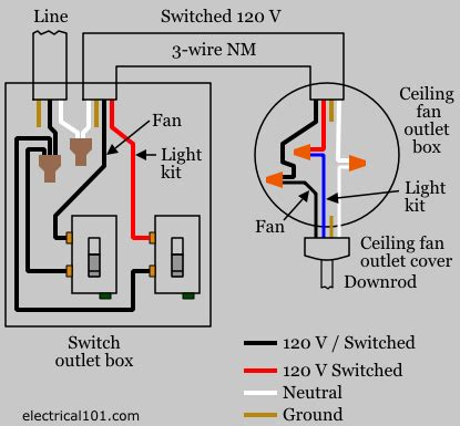 how to install ceiling fan wiring ceiling fan switch wiring diagram electrical pinterest
