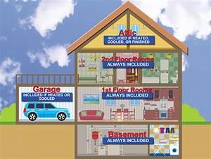 Residential Energy Consumption Survey  Recs