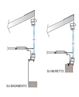lucernari a cupola prezzi lucernari prezzi lucernari industriali