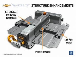 Chevy Volt Drivetrain Diagram  Chevy  Free Engine Image