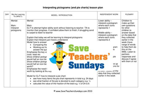 Pictograms Ks2 Worksheets, Lesson Plans, Powerpoint,model