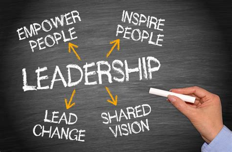 changing leadership styles business  community