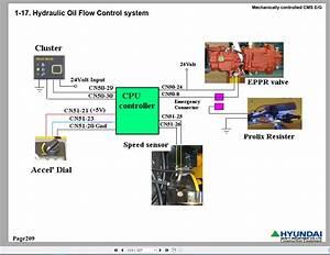 Hyundai Crawler Excavator Service Guide En