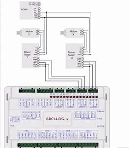 Co2 Laser Engraving Controller System Ruida Controller