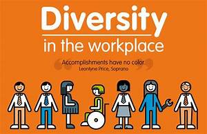 Quotes About Diversity In The Workplace. QuotesGram