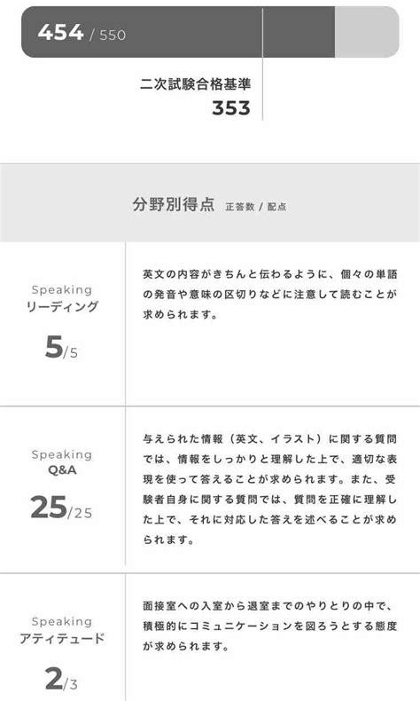 英 検 2 級 2 次 試験