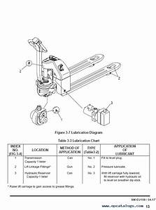 Best Of Hydraulic Hand Pallet Truck Spare Parts List And
