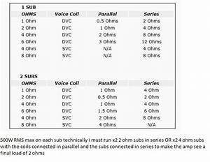 Quick Dvc Sub  Amp Combo Question - Car Audio Forumz