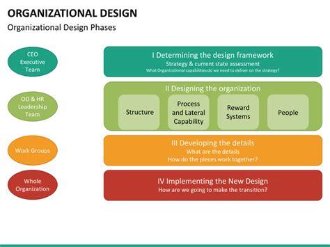 organizational design powerpoint template sketchbubble