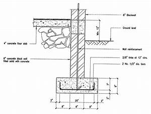 Building Guidelines Drawings Section B: Concrete Construction