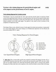 To Draw Valve Timing Diagram Of A Petrol  Diesel Engine And