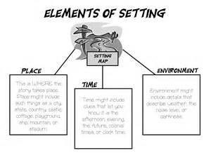 Setting Story Elements Worksheets