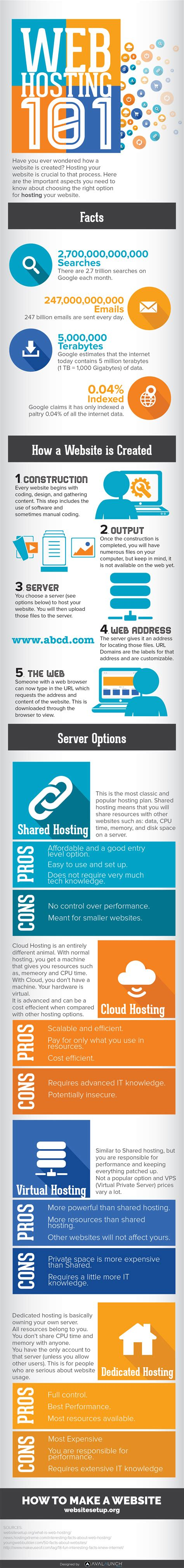 What Is Web Hosting? Shared Vs Vps Vs Dedicated Vs Cloud. Metlife Long Term Health Insurance. Recommended Hybrid Cars Immigration Law Change. Cosmetology School Fresno Ca. Va Mortgage Loan Calculator Voip Sip Service. Arizona Medicare Supplement Plans. Pennsylvania Auto Insurance Plan. Business Financing Bad Credit. How To Clean A Grill Without A Brush